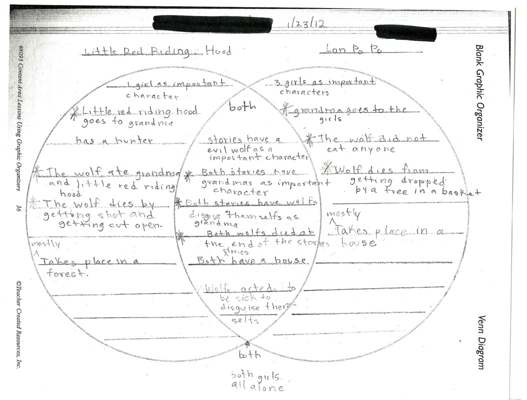 curriculum and pedagogy kajsa thompson s master s portfolio artifact 9 this is an example of a venn diagram used by a student to organize their ideas to compare and contrast the two stories of little red riding
